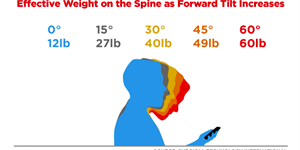 When Working To Improve Rotational Capabilities, Don't Overlook The Neck
