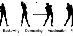 The Perfect Golf Swing: Dispelling the Myth
