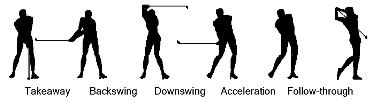 The Perfect Golf Swing: Dispelling the Myth | Article | TPI
